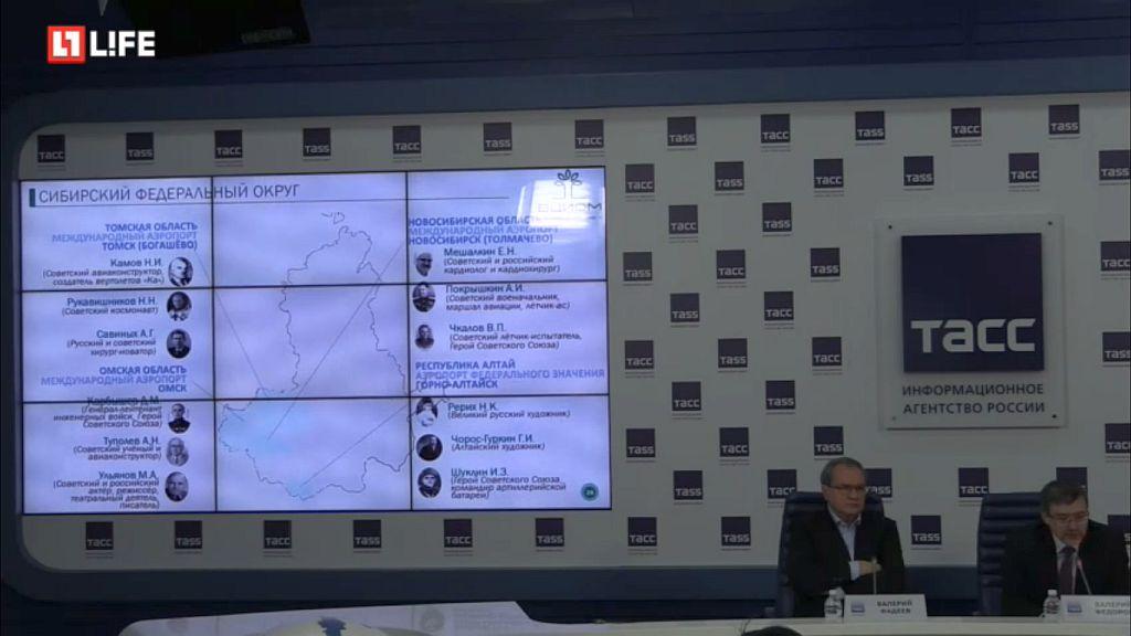 Результаты выбора имен для аэропортов Сибири