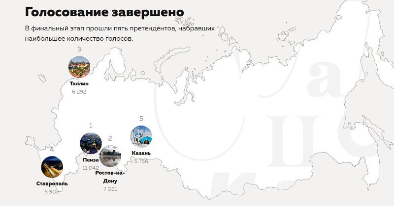 Карта финала