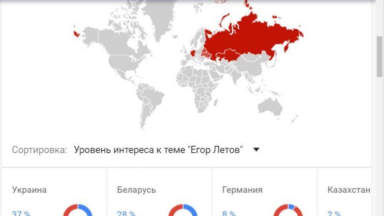 Рейтинг запросов в Гугле Егор Летов и Омск
