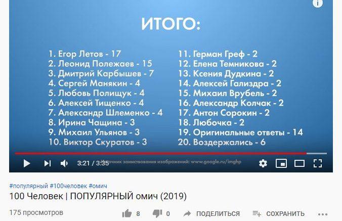 Летов — самое популярное имя Омска